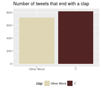 where do the claps go when you write like